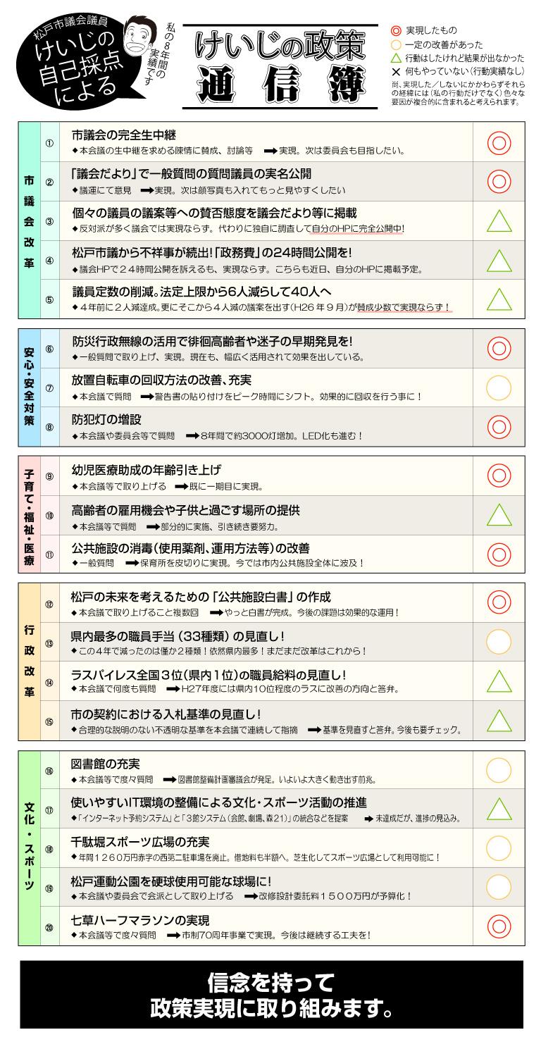 【けいじの政策 通信簿】2014年版
